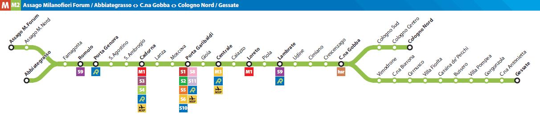 Linee metropolitana di milano metro di milano - Da porta garibaldi a milano centrale ...